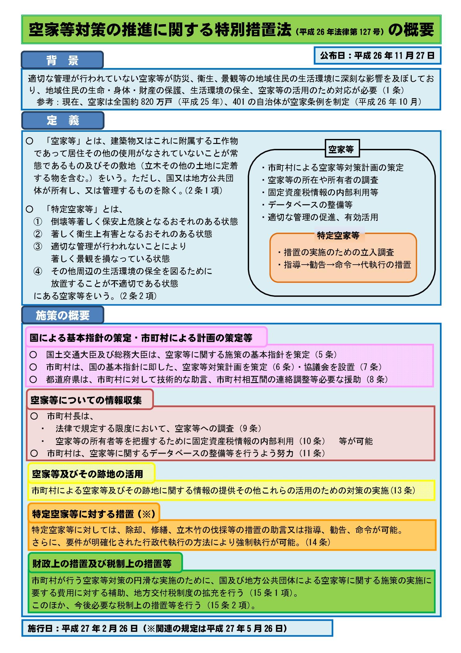 空家等対策の推進に関する特別措置法