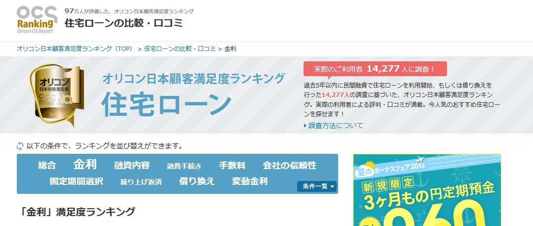 オリコン日本顧客満足度ランキング 「住宅ローン」